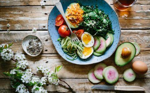 Het vegetarisch voedingsschema