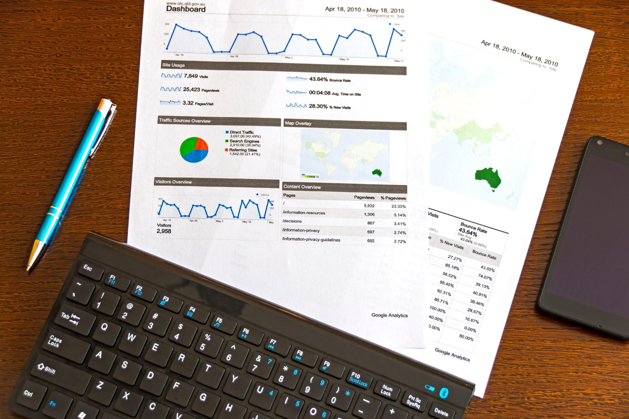 Verbeter je power BI KPI met prescriptive analytics